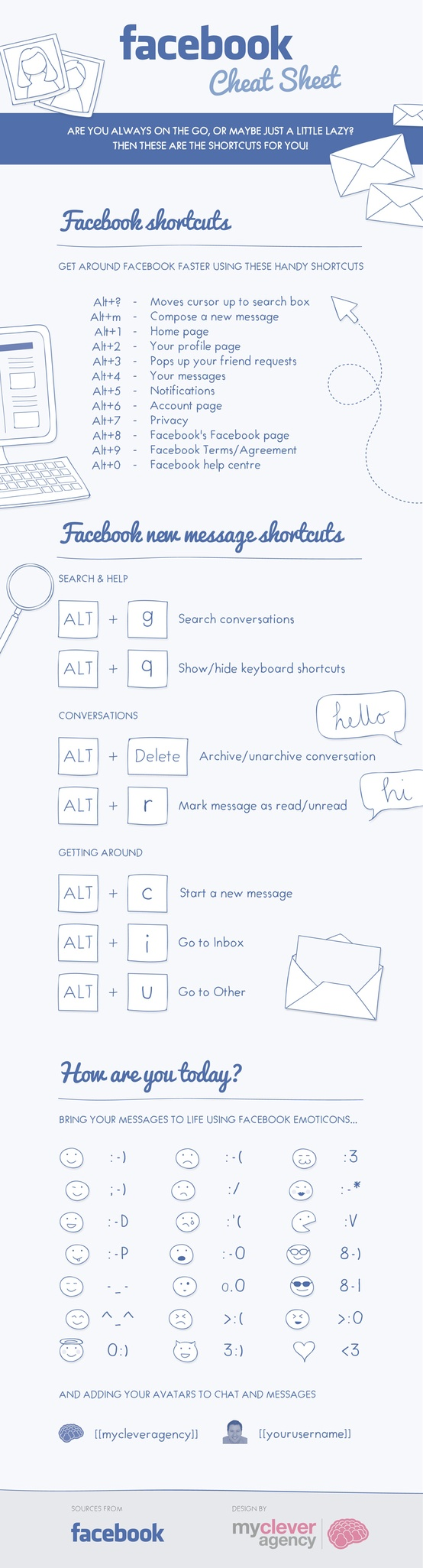 Facebook Shortcuts from Social Media Experts